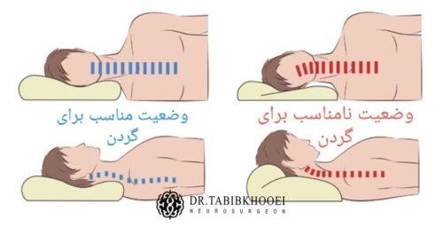 فعالیت روزانه پس از جراحی دیسک گردن