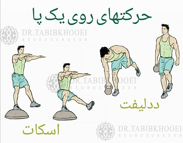 حرکات روی یک پا