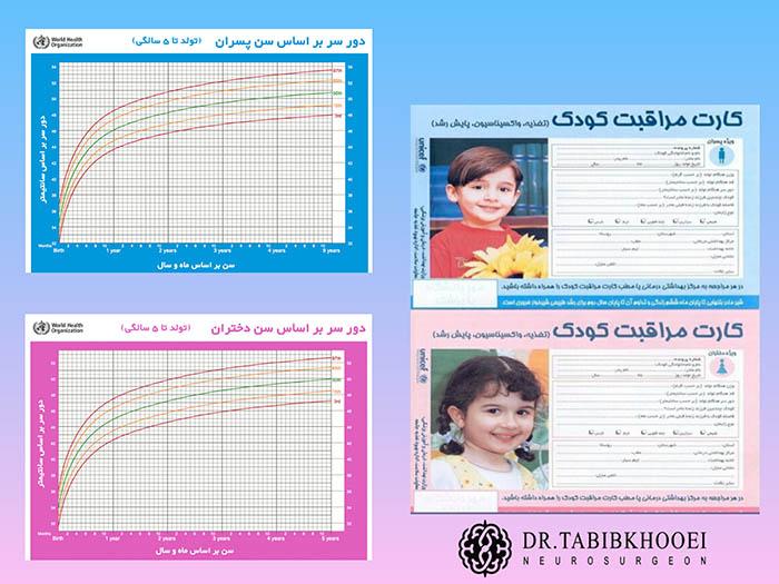 کارتهای مراقبت کودک